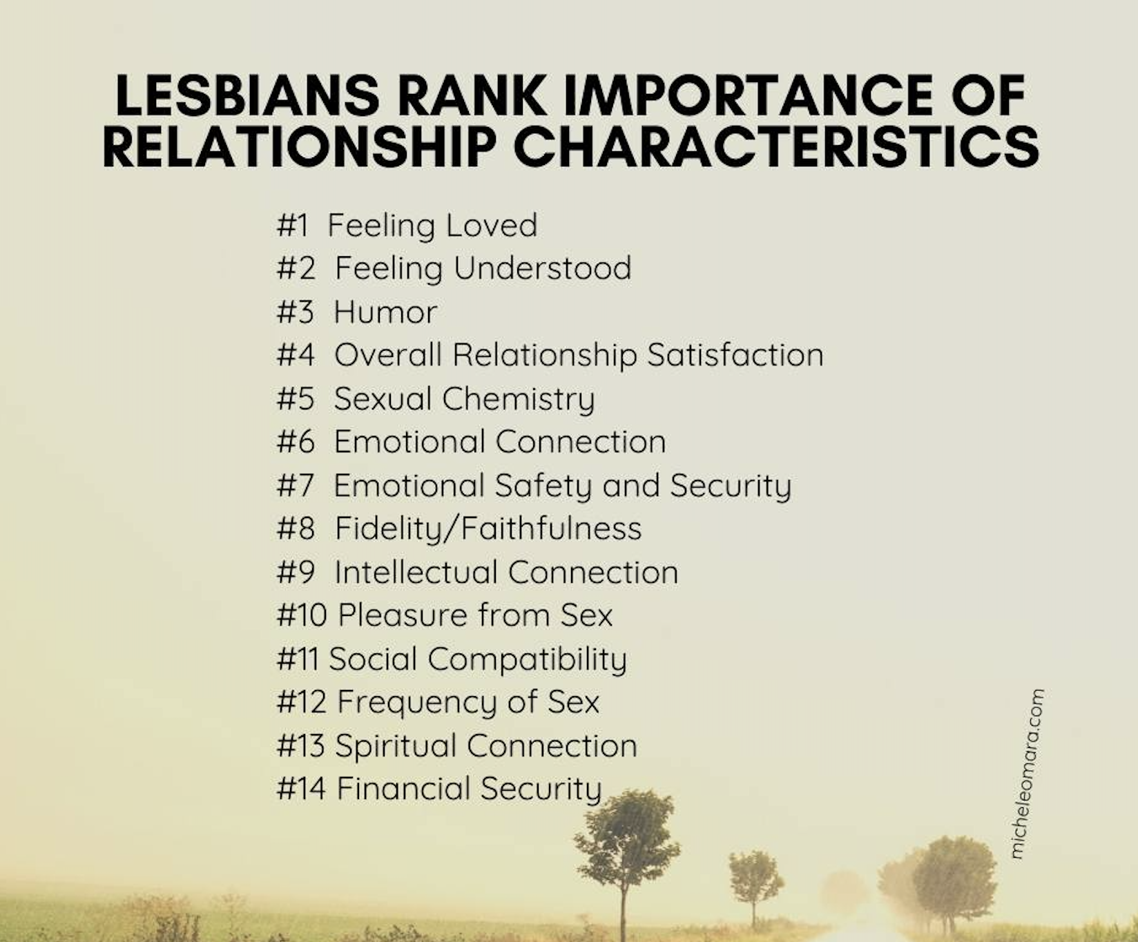 feeling loved, lesbian relationship